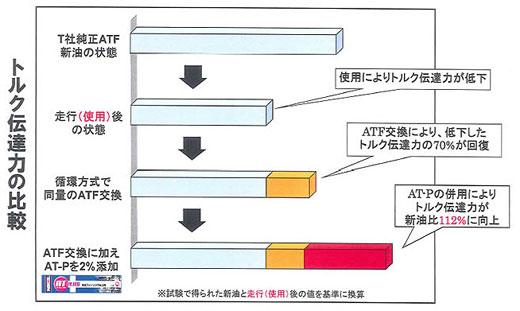 ATプラス 岩槻施工店03